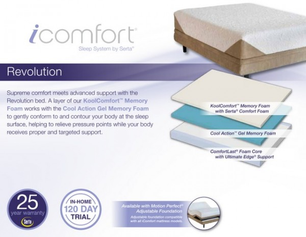 Serta I Series >> Comfort : Which Serta Mattress is right for you?