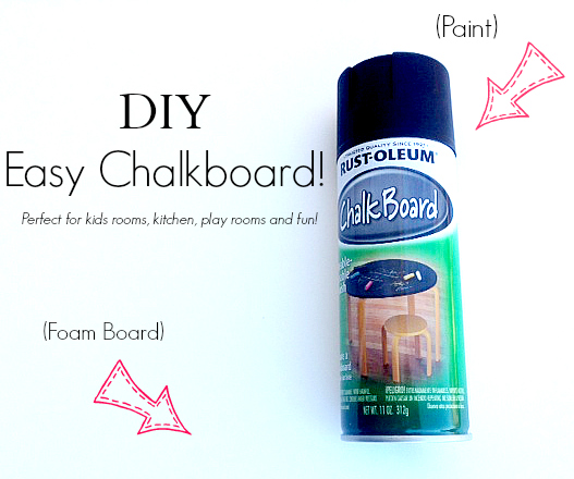 DIY Chalkboard (Framed!)