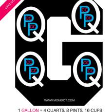 how many cups in a gallon and other unit conversations, Free Printable