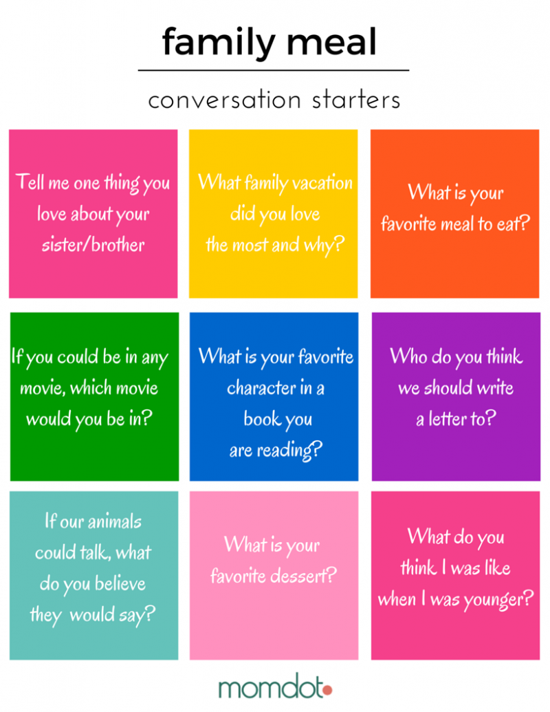 Free Family Conversation Starter printable