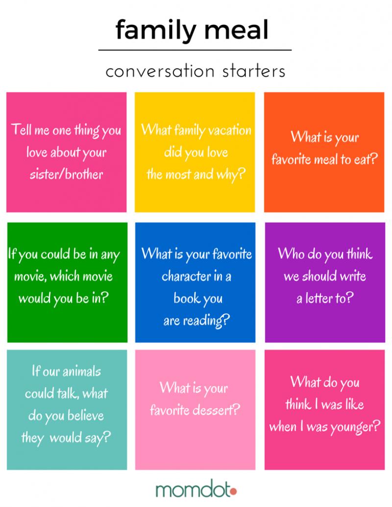 Free Family Conversation Starter printable