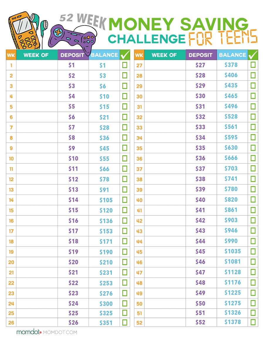 52 Week Money Challenge for TEENS - great learning for teens this year on how to earn, save, and the impact it can make long term for them