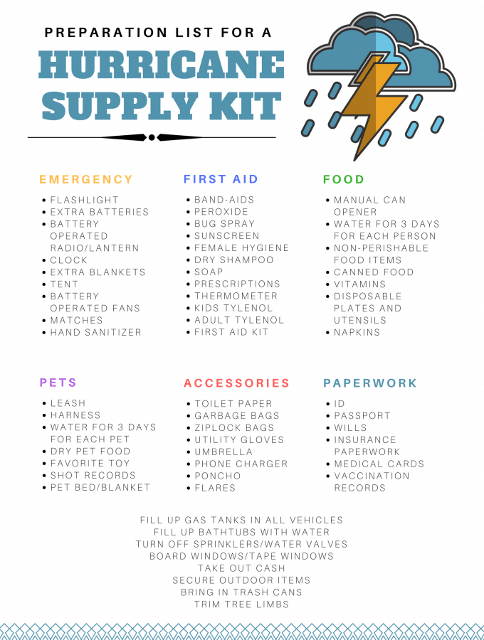 Hurricane Preparation List | Free Printable Hurricane Guide and Checklist | Emergency number printable